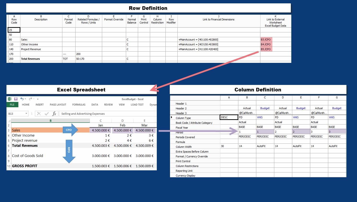Management Reporter Excel Import Microsoft Dynamics Ax