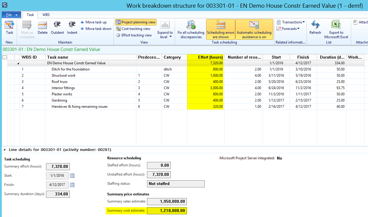 Earned Value Analysis Dynamics 365foax Finance Controlling