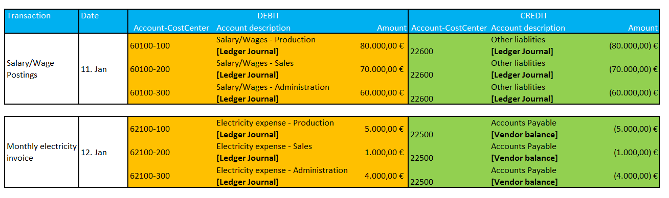 functions of cost accounting 2016-3-17  cost accounting,  inventory control etc for carrying out the management accounting functions efficiently 3  accounting for managerial decisions page 8.