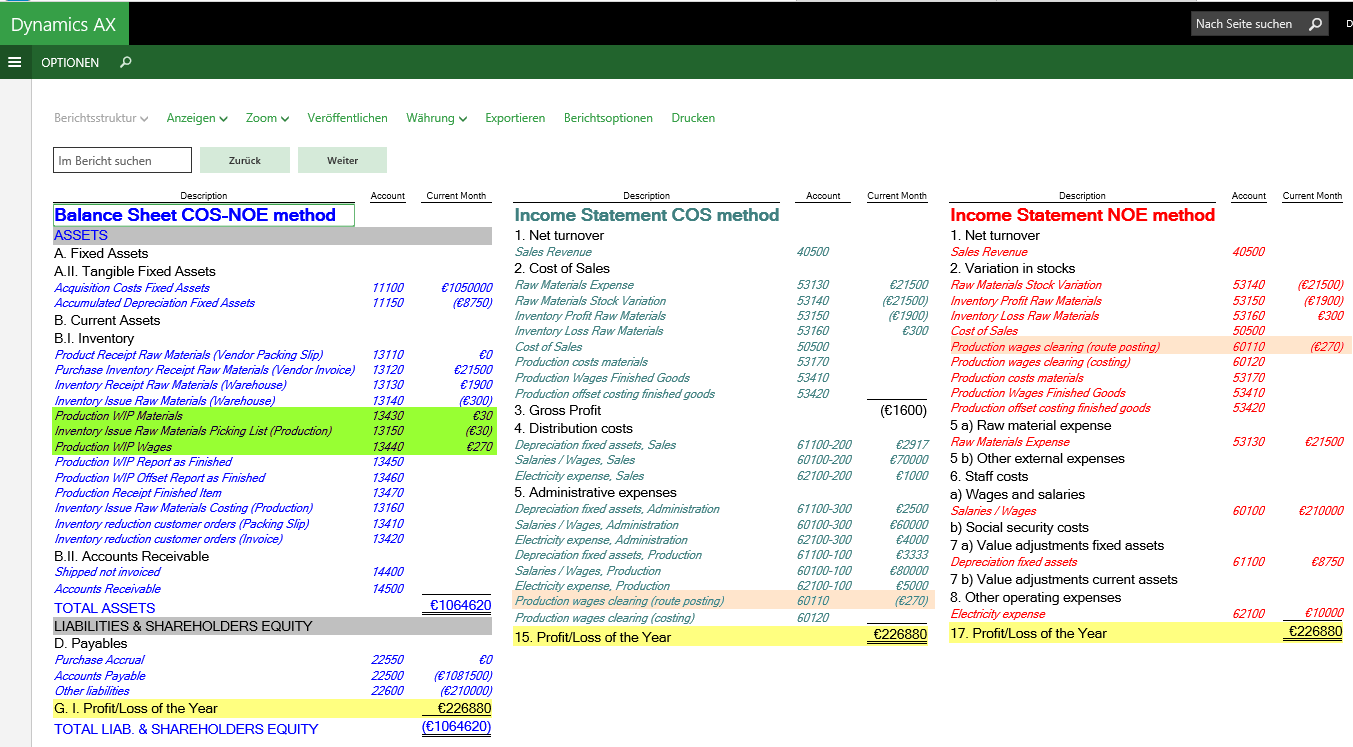 how to build a balance sheet